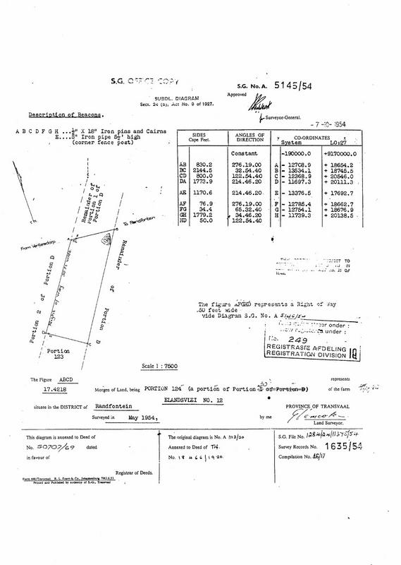 Property For Sale in Randfontein, Randfontein 8